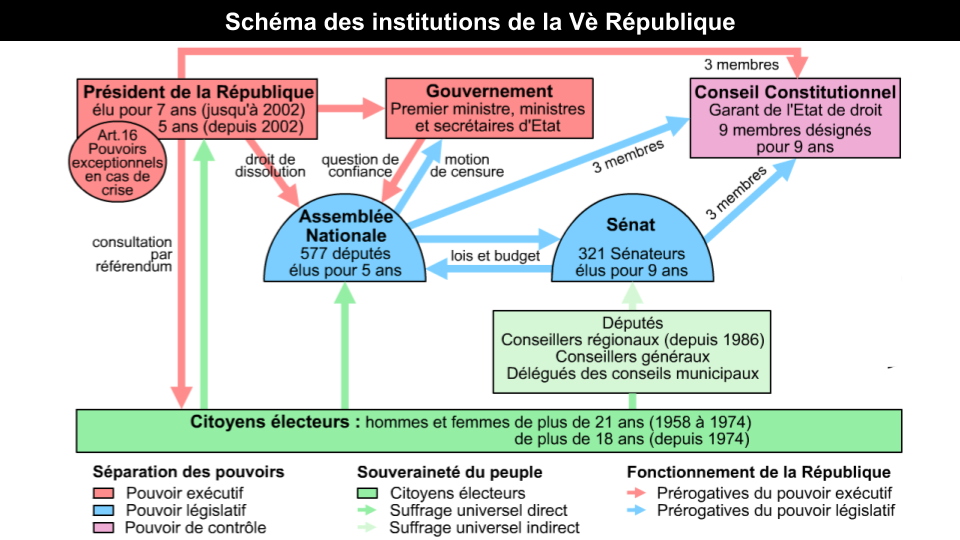 mumble-constituant-introduction-au-2e-bloc-4